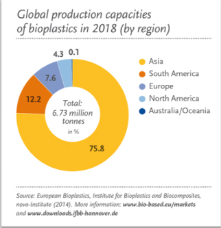 global production articles