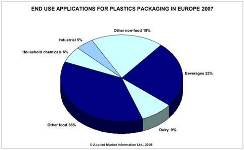 Plastics film